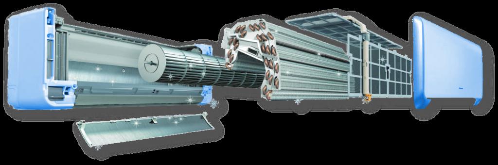 Комплекс услуг по ремонту климатического оборудования любого типа
